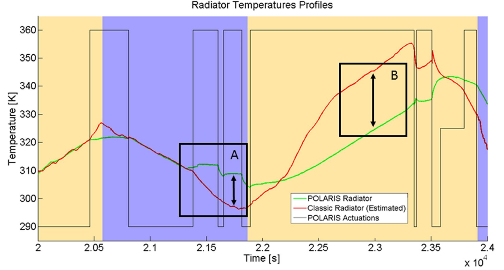 polaris_graph