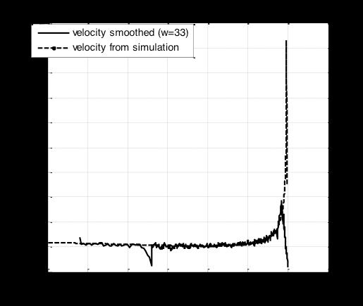 3rd drop velocity